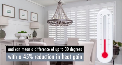 How Jacksonville Shutters Keep Your Home Cool